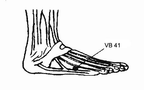 Точка VB 41, или цзу-линь-цзы