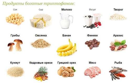 эстрогены в каких продуктах питания содержатся Калуге Калужской области