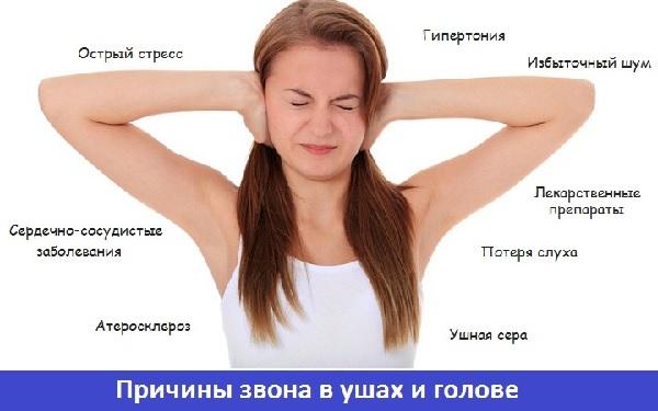 Причины тиннитуса