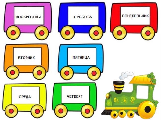 Методика паровозик