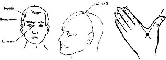 Точки головы для массажа