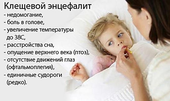 Признаки заболевания энцефалитом